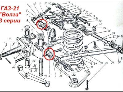 Втулка стойки передней подвески резьбовая эксцентриковая 3 модель (ОРИГИНАЛ)