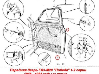 Молдинги обивки дверей ГАЗ-М20