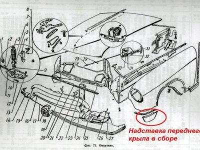 Надставка передних крыльев ГАЗ-21 1/2 мод.