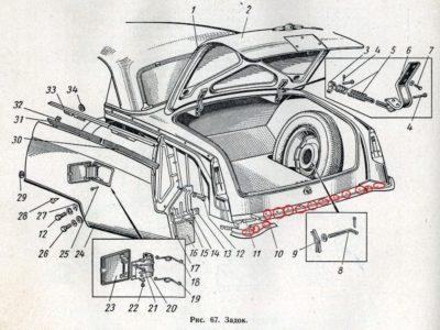 Заклепка уплотнения брызговиков задка ГАЗ-21