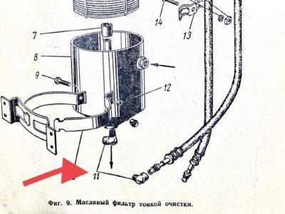 Штуцер угловой М-21/Г-20/69