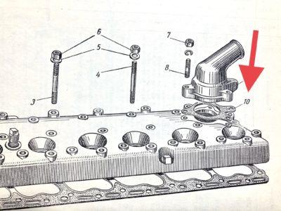 Прокладка патрубка термостата ГАЗ-12/51
